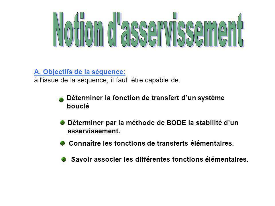 B) REPRESENTATION FONCTIONNELLE DUN SYSTEME DE TRAITEMENT ANALOGIQUE.