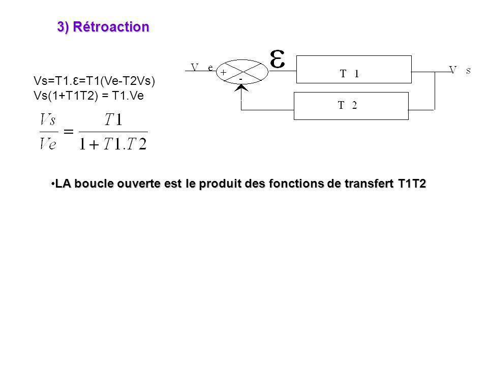 3) Rétroaction Vs=T1. ε =T1(Ve-T2Vs) Vs(1+T1T2) = T1.Ve LA boucle ouverte est le produit des fonctions de transfert T1T2LA boucle ouverte est le produ