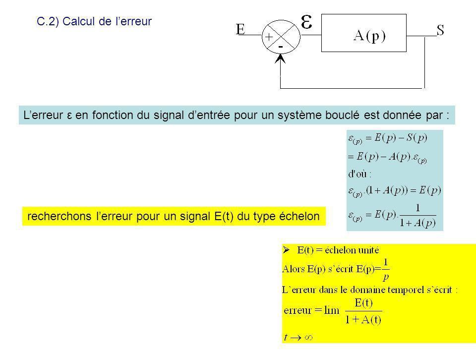 C.2) Calcul de lerreur Lerreur ε en fonction du signal dentrée pour un système bouclé est donnée par : recherchons lerreur pour un signal E(t) du type