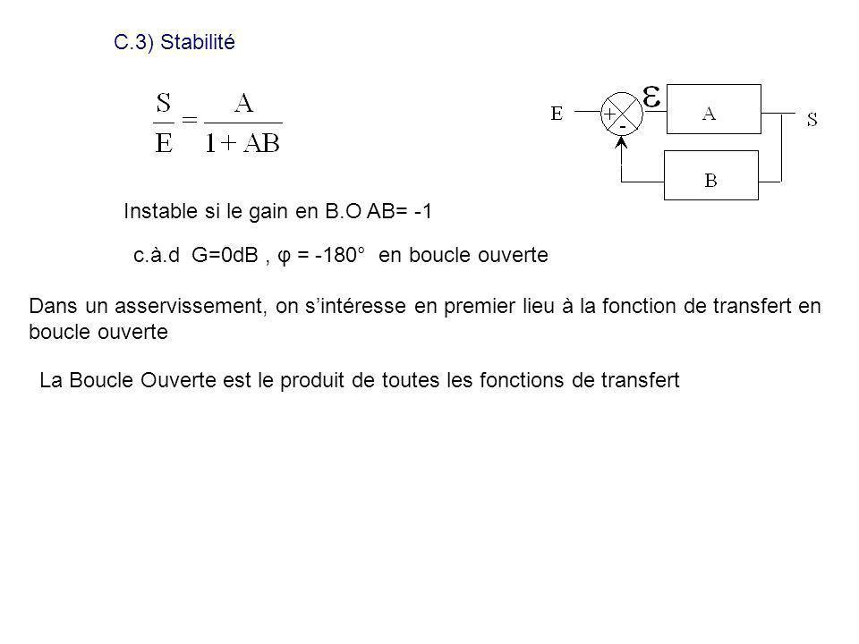 C.3) Stabilité Instable si le gain en B.O AB= -1 c.à.d G=0dB, φ = -180° en boucle ouverte Dans un asservissement, on sintéresse en premier lieu à la f