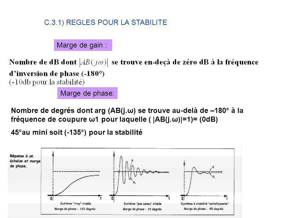 C.3.1) REGLES POUR LA STABILITE Marge de gain : Marge de phase: Nombre de degrés dont arg (AB(j.ω) se trouve au-delà de –180° à la fréquence de coupur