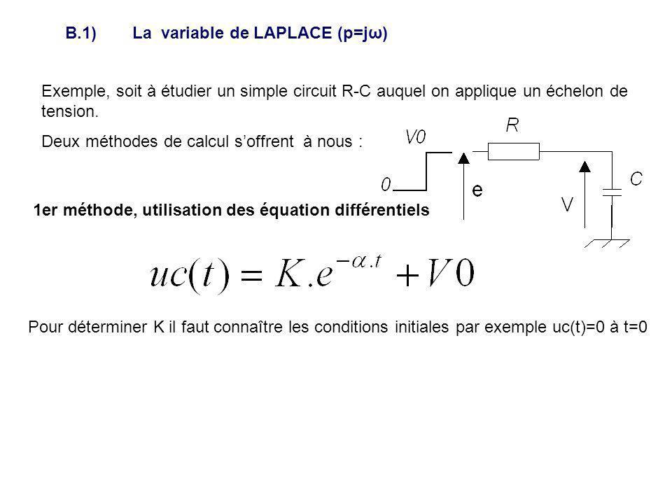B.1)La variable de LAPLACE (p=jω) Exemple, soit à étudier un simple circuit R-C auquel on applique un échelon de tension. Deux méthodes de calcul soff