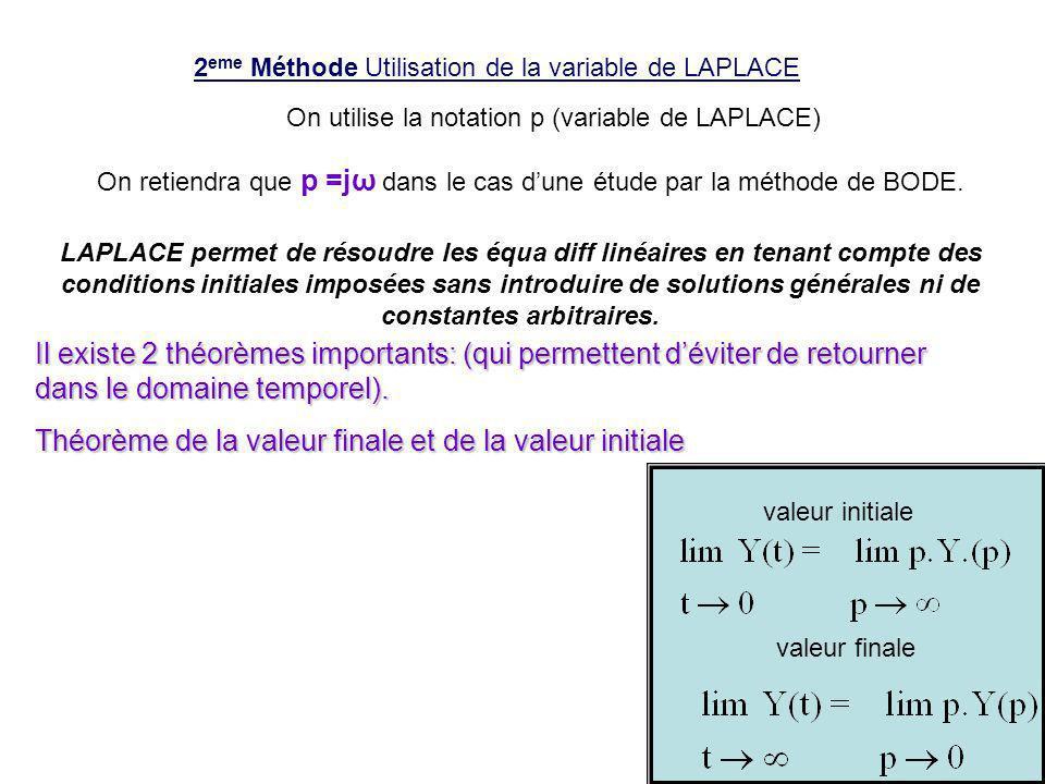 2 eme Méthode Utilisation de la variable de LAPLACE On utilise la notation p (variable de LAPLACE) On retiendra que p =jω dans le cas dune étude par l