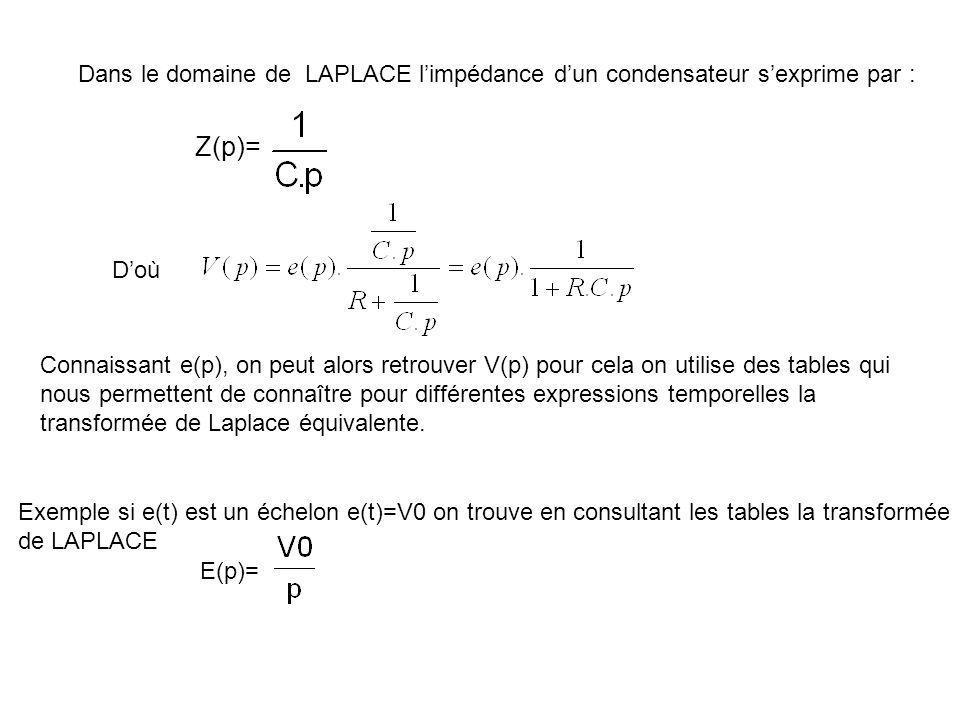 Dans le domaine de LAPLACE limpédance dun condensateur sexprime par : Z(p)= Doù Connaissant e(p), on peut alors retrouver V(p) pour cela on utilise de