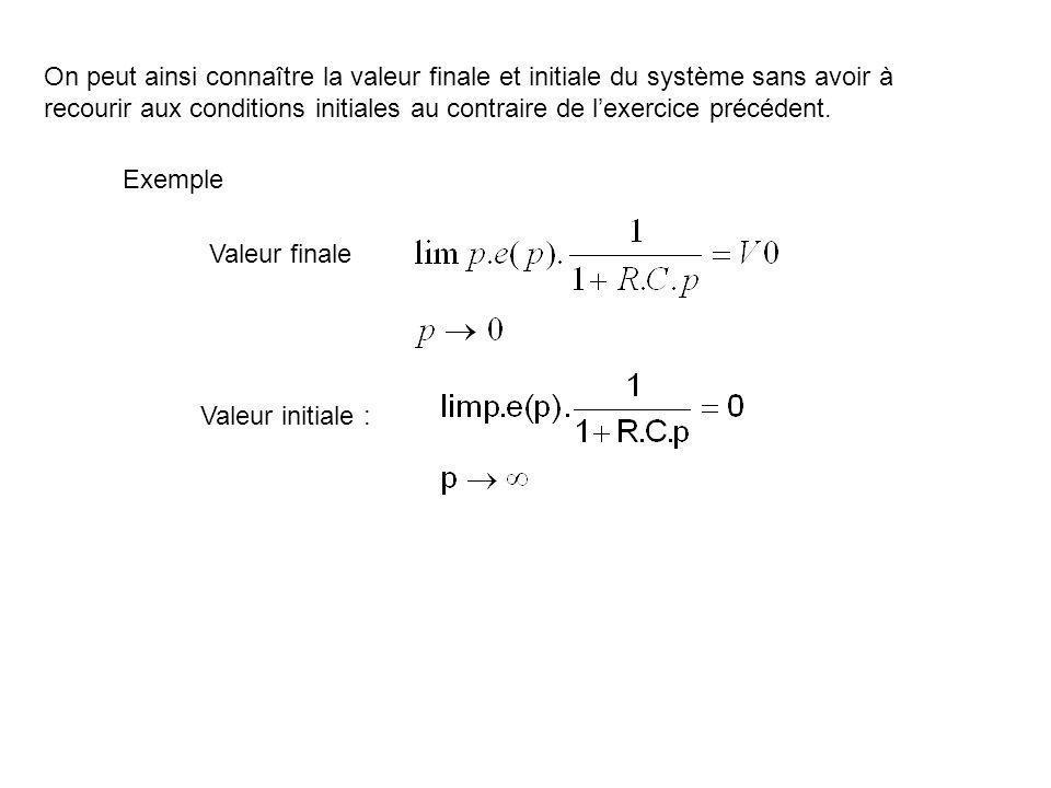 On peut ainsi connaître la valeur finale et initiale du système sans avoir à recourir aux conditions initiales au contraire de lexercice précédent. Ex