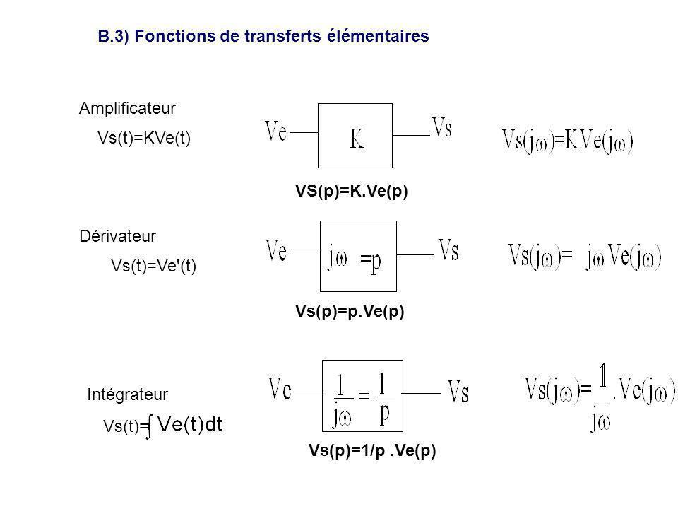 B.3) Fonctions de transferts élémentaires Amplificateur VS(p)=K.Ve(p) Dérivateur Vs(p)=p.Ve(p) Intégrateur Vs(p)=1/p.Ve(p) Vs(t)=KVe(t) Vs(t)=Ve'(t) V