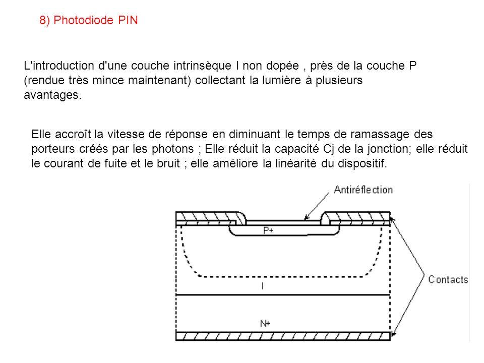 8) Photodiode PIN L'introduction d'une couche intrinsèque I non dopée, près de la couche P (rendue très mince maintenant) collectant la lumière à plus