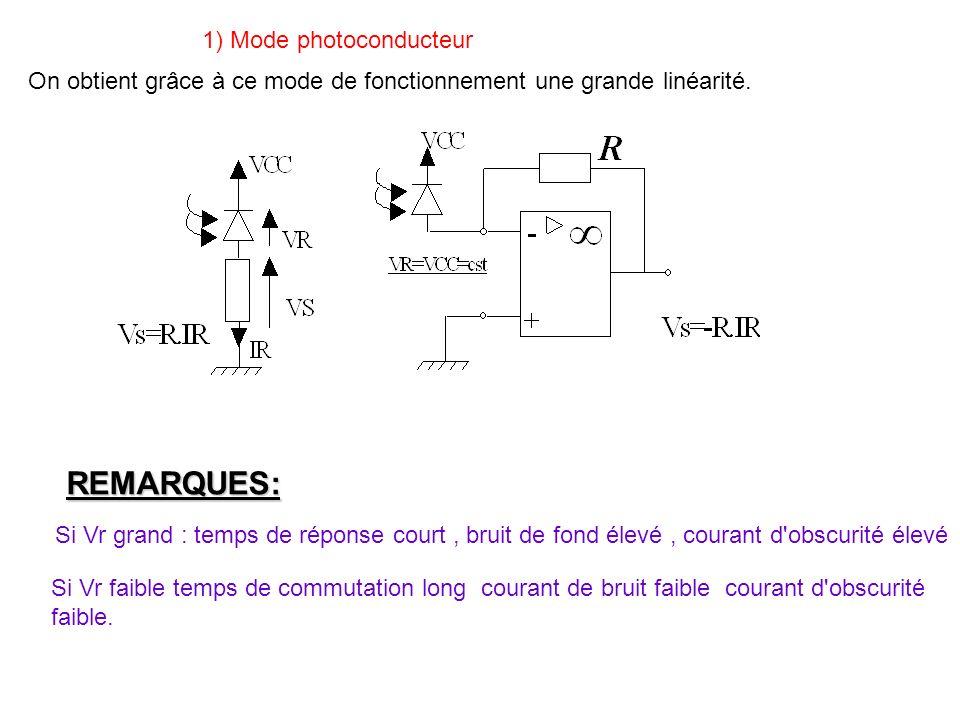 1) Mode photoconducteur On obtient grâce à ce mode de fonctionnement une grande linéarité. Si Vr grand : temps de réponse court, bruit de fond élevé,
