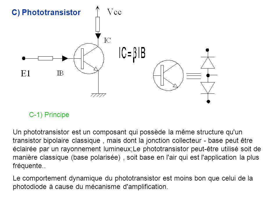 C) Phototransistor C-1) Principe Un phototransistor est un composant qui possède la même structure qu'un transistor bipolaire classique, mais dont la