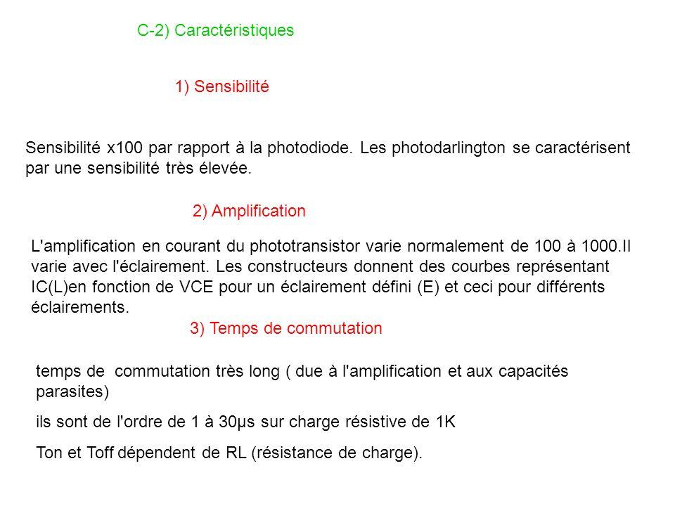 C-2) Caractéristiques 1) Sensibilité Sensibilité x100 par rapport à la photodiode. Les photodarlington se caractérisent par une sensibilité très élevé