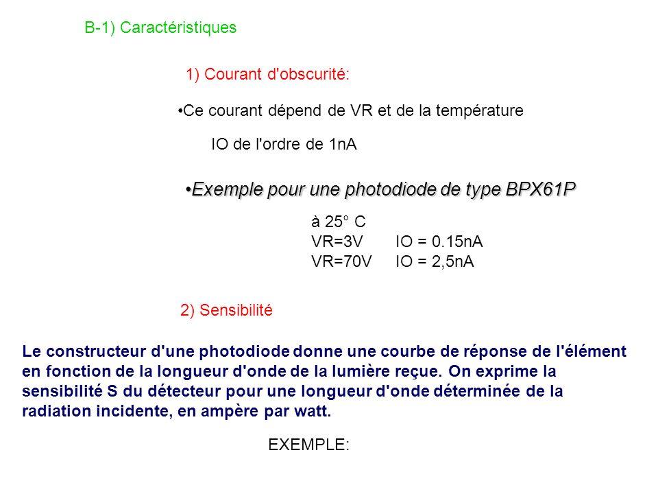 B-1) Caractéristiques 1) Courant d'obscurité: IO de l'ordre de 1nA Ce courant dépend de VR et de la température à 25° C VR=3V IO = 0.15nA VR=70V IO =