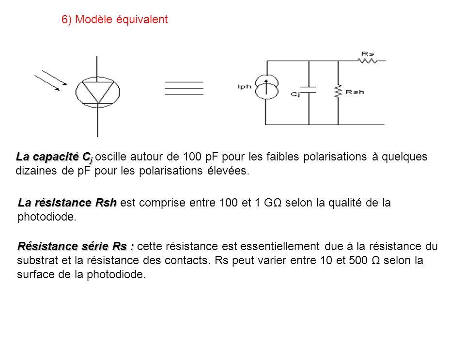 La capacité C j La capacité C j oscille autour de 100 pF pour les faibles polarisations à quelques dizaines de pF pour les polarisations élevées. La r
