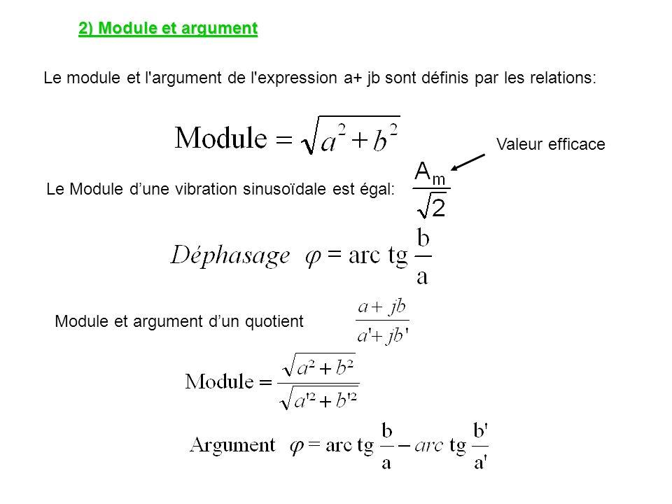 2) Module et argument Le module et l'argument de l'expression a+ jb sont définis par les relations: Module et argument dun quotient Le Module dune vib