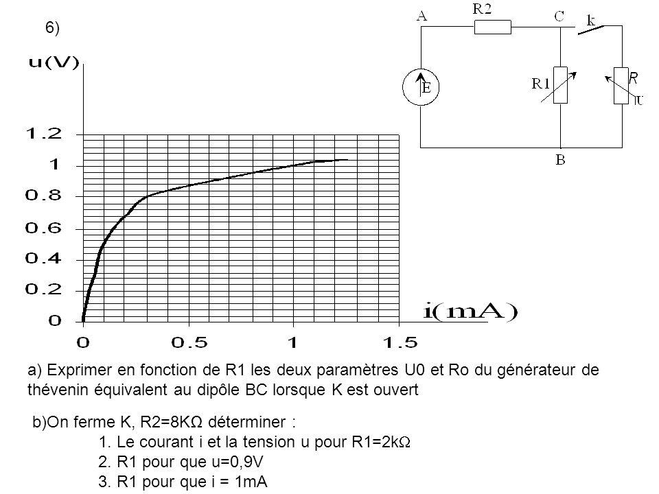 6) a) Exprimer en fonction de R1 les deux paramètres U0 et Ro du générateur de thévenin équivalent au dipôle BC lorsque K est ouvert b)On ferme K, R2=