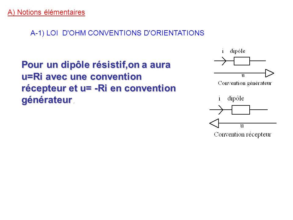 A) Notions élémentaires A-1) LOI D'OHM CONVENTIONS D'ORIENTATIONS
