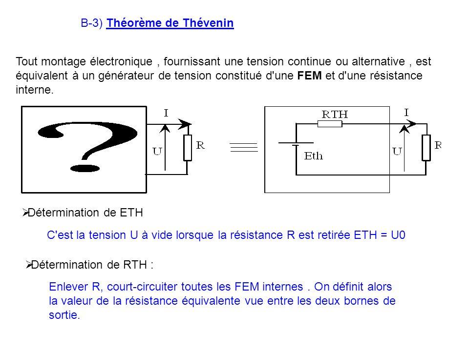 B-3) Théorème de Thévenin Tout montage électronique, fournissant une tension continue ou alternative, est équivalent à un générateur de tension consti