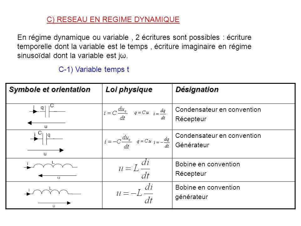 C) RESEAU EN REGIME DYNAMIQUE En régime dynamique ou variable, 2 écritures sont possibles : écriture temporelle dont la variable est le temps, écritur