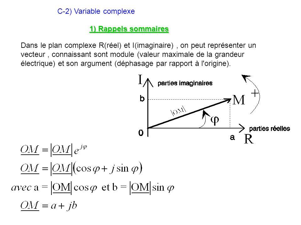 C-2) Variable complexe 1) Rappels sommaires Dans le plan complexe R(réel) et I(imaginaire), on peut représenter un vecteur, connaissant sont module (v