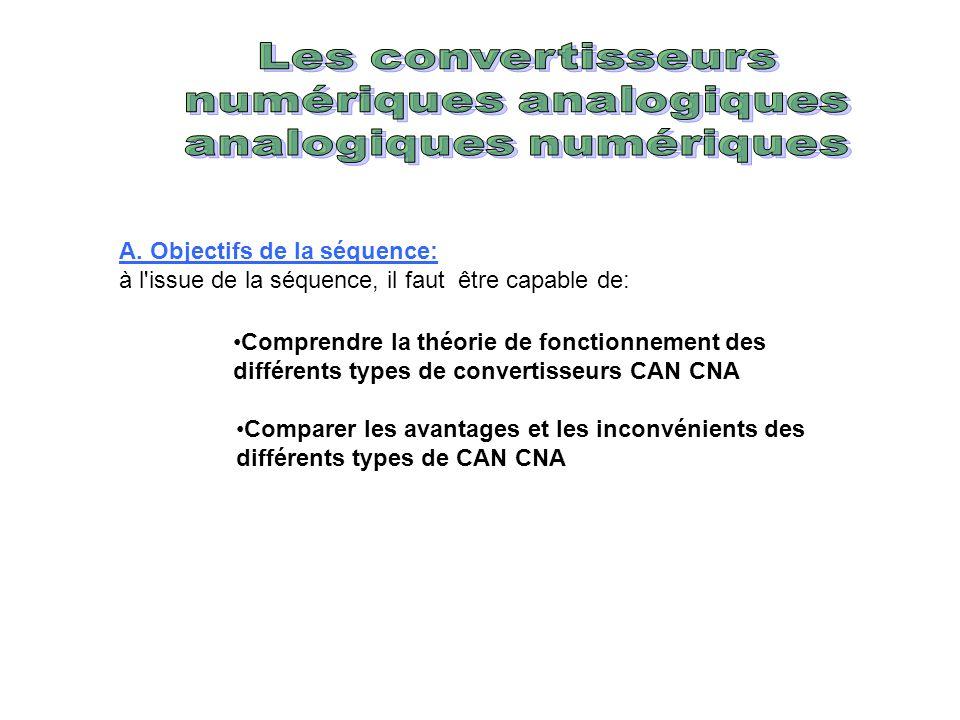 A. Objectifs de la séquence: à l'issue de la séquence, il faut être capable de: Comprendre la théorie de fonctionnement des différents types de conver