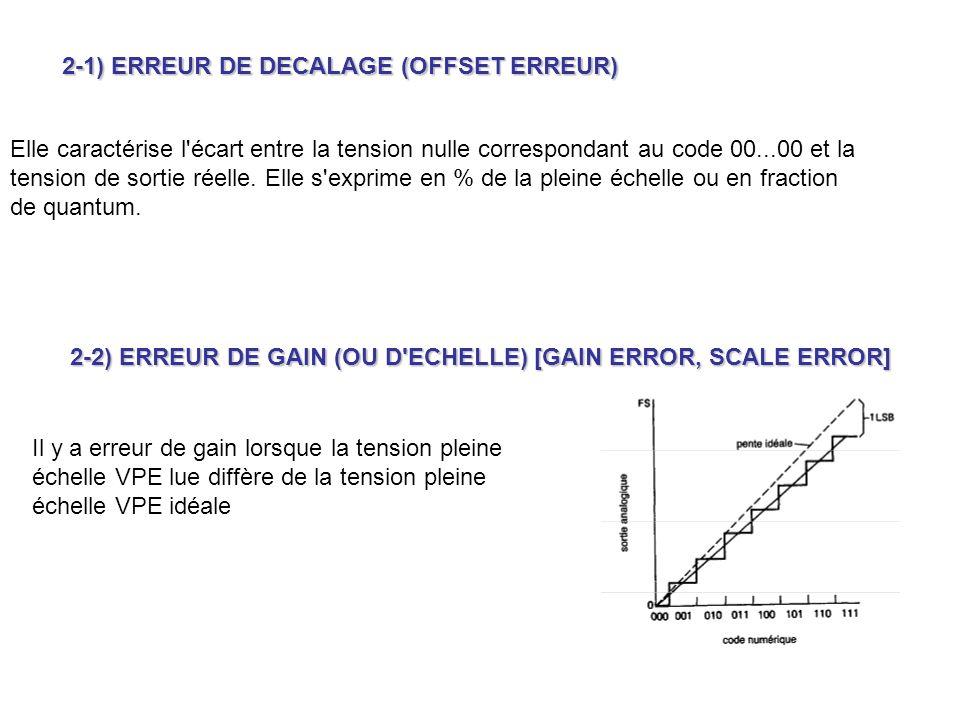 2-1) ERREUR DE DECALAGE (OFFSET ERREUR) Elle caractérise l'écart entre la tension nulle correspondant au code 00...00 et la tension de sortie réelle.