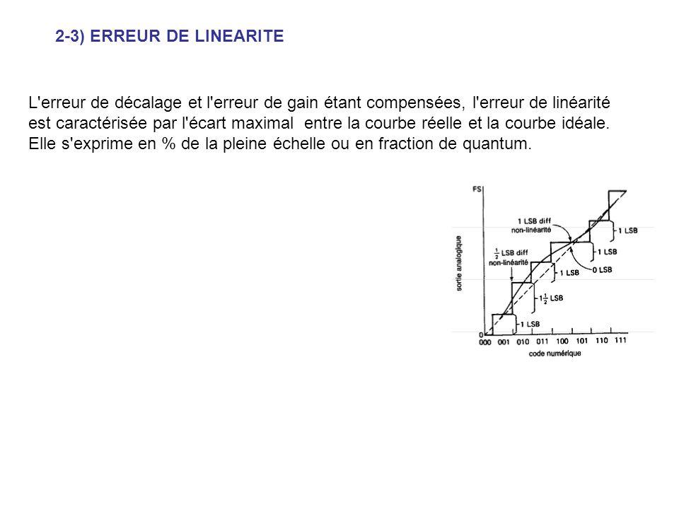 2-3) ERREUR DE LINEARITE L'erreur de décalage et l'erreur de gain étant compensées, l'erreur de linéarité est caractérisée par l'écart maximal entre l