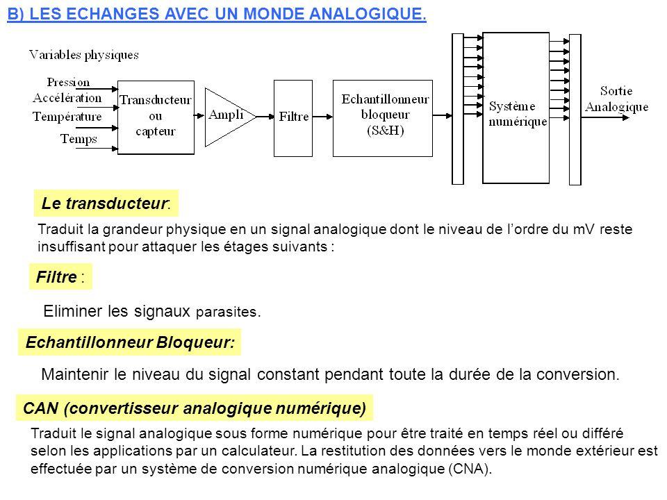 B) LES ECHANGES AVEC UN MONDE ANALOGIQUE. Le transducteur: Traduit la grandeur physique en un signal analogique dont le niveau de lordre du mV reste i