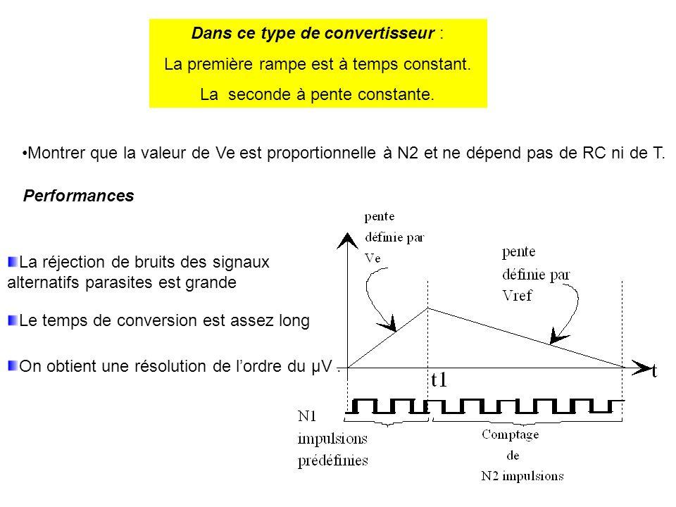 Dans ce type de convertisseur : La première rampe est à temps constant. La seconde à pente constante. Montrer que la valeur de Ve est proportionnelle