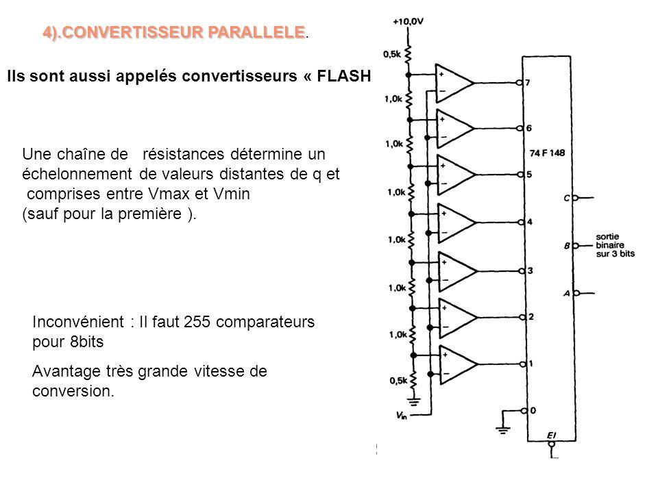 4).CONVERTISSEUR PARALLELE 4).CONVERTISSEUR PARALLELE. Ils sont aussi appelés convertisseurs « FLASH ». Une chaîne de résistances détermine un échelon