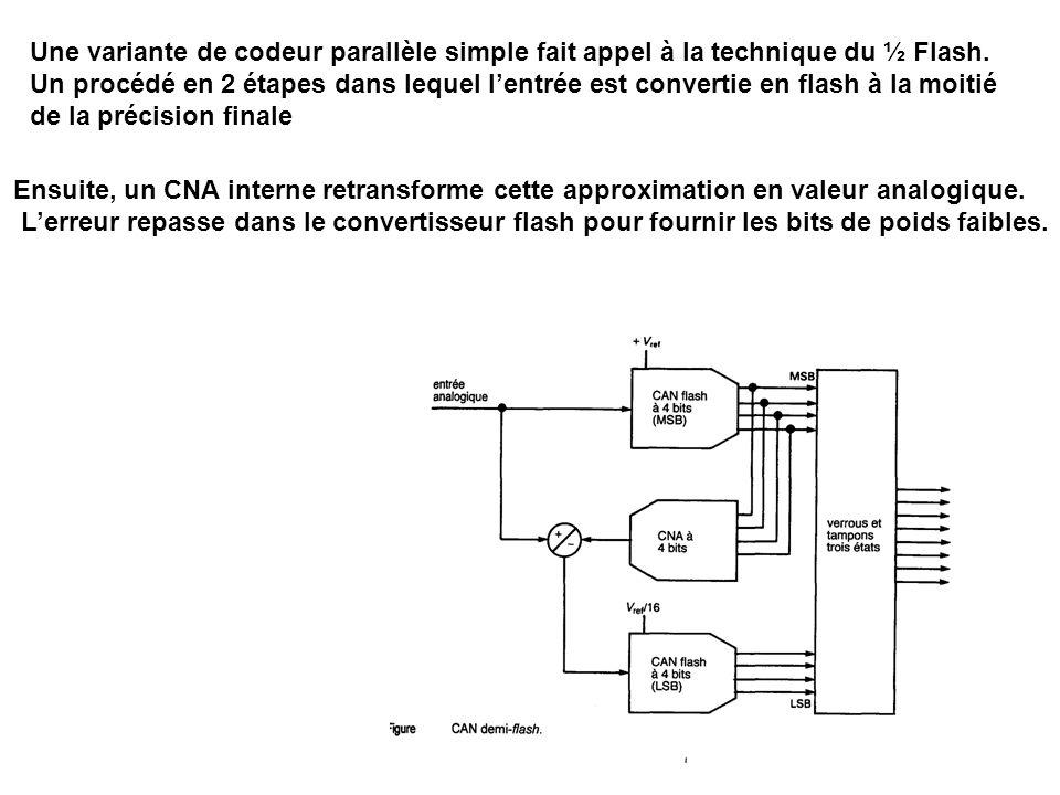 Une variante de codeur parallèle simple fait appel à la technique du ½ Flash. Un procédé en 2 étapes dans lequel lentrée est convertie en flash à la m