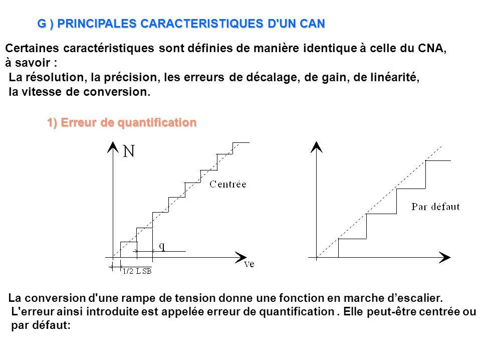G ) PRINCIPALES CARACTERISTIQUES D'UN CAN Certaines caractéristiques sont définies de manière identique à celle du CNA, à savoir : La résolution, la p