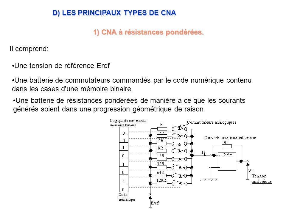 D) LES PRINCIPAUX TYPES DE CNA 1) CNA à résistances pondérées. Il comprend: Une tension de référence Eref Une batterie de commutateurs commandés par l