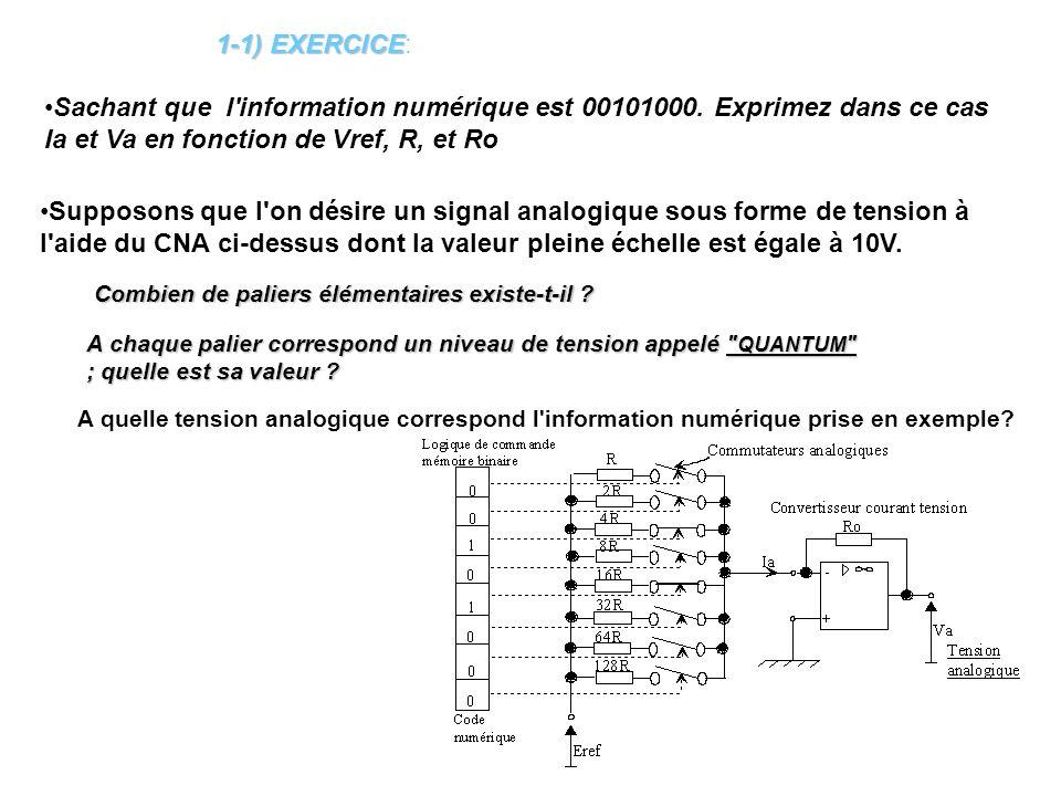 1-1) EXERCICE 1-1) EXERCICE: Sachant que l'information numérique est 00101000. Exprimez dans ce cas Ia et Va en fonction de Vref, R, et Ro Supposons q