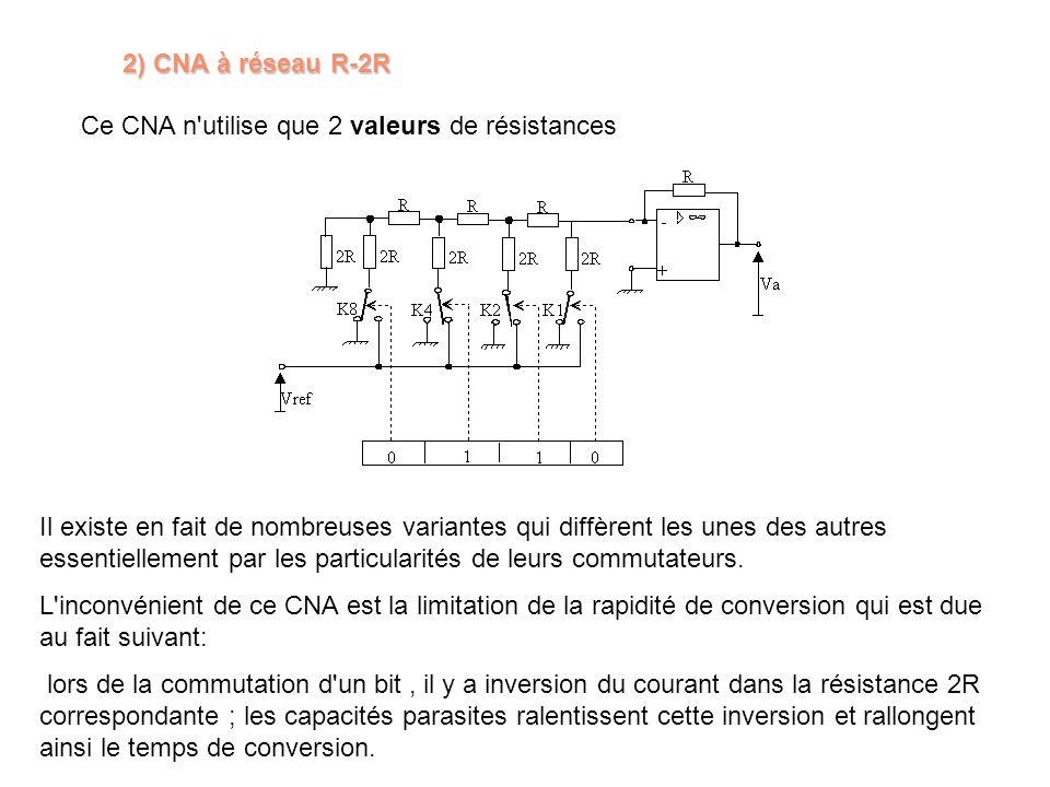 2) CNA à réseau R-2R Ce CNA n'utilise que 2 valeurs de résistances Il existe en fait de nombreuses variantes qui diffèrent les unes des autres essenti