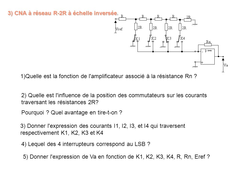3) CNA à réseau R-2R à échelle inversée 3) CNA à réseau R-2R à échelle inversée. 1)Quelle est la fonction de l'amplificateur associé à la résistance R