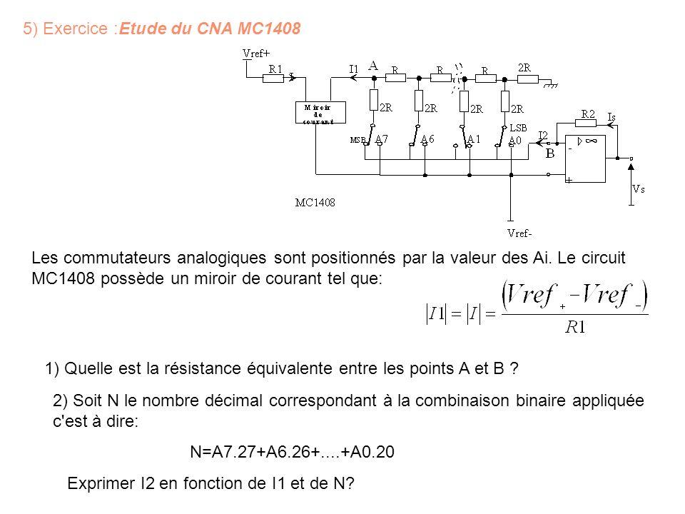 5) Exercice :Etude du CNA MC1408 Les commutateurs analogiques sont positionnés par la valeur des Ai. Le circuit MC1408 possède un miroir de courant te
