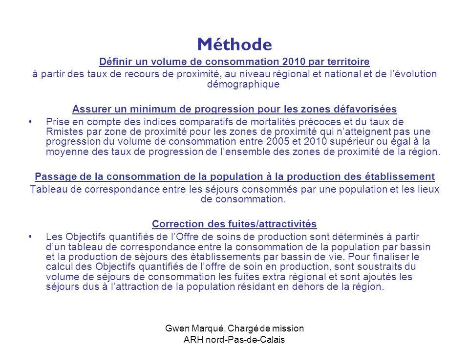 Gwen Marqué, Chargé de mission ARH nord-Pas-de-Calais Méthode Définir un volume de consommation 2010 par territoire à partir des taux de recours de pr