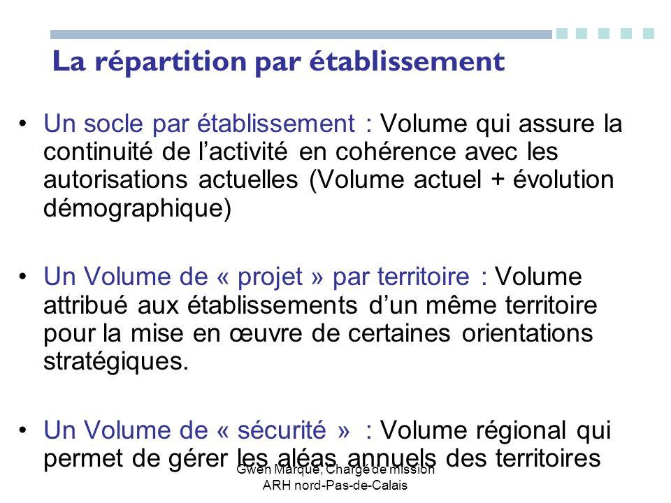 Gwen Marqué, Chargé de mission ARH nord-Pas-de-Calais La répartition par établissement Un socle par établissement : Volume qui assure la continuité de