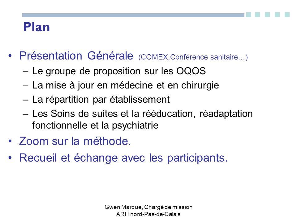 Gwen Marqué, Chargé de mission ARH nord-Pas-de-Calais Plan Présentation Générale (COMEX,Conférence sanitaire…) –Le groupe de proposition sur les OQOS