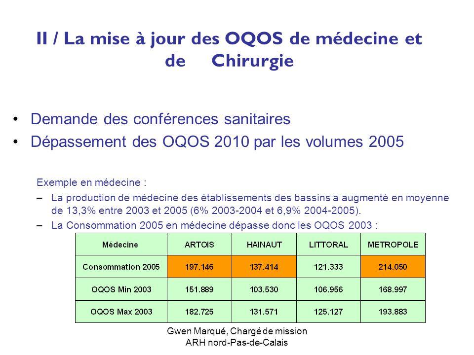 Gwen Marqué, Chargé de mission ARH nord-Pas-de-Calais Demande des conférences sanitaires Dépassement des OQOS 2010 par les volumes 2005 Exemple en méd