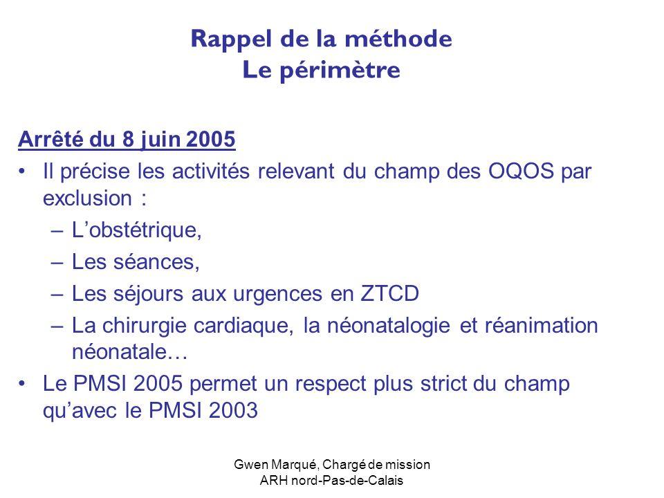Gwen Marqué, Chargé de mission ARH nord-Pas-de-Calais Arrêté du 8 juin 2005 Il précise les activités relevant du champ des OQOS par exclusion : –Lobst