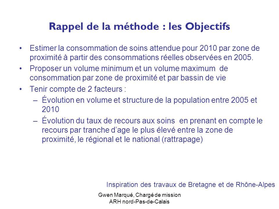Gwen Marqué, Chargé de mission ARH nord-Pas-de-Calais Rappel de la méthode : les Objectifs Estimer la consommation de soins attendue pour 2010 par zon