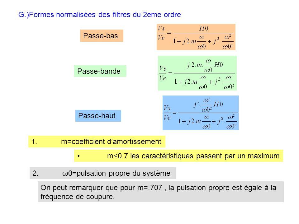 G.)Formes normalisées des filtres du 2eme ordre Passe-bas Passe-bande Passe-haut 1.m=coefficient damortissement m<0.7 les caractéristiques passent par