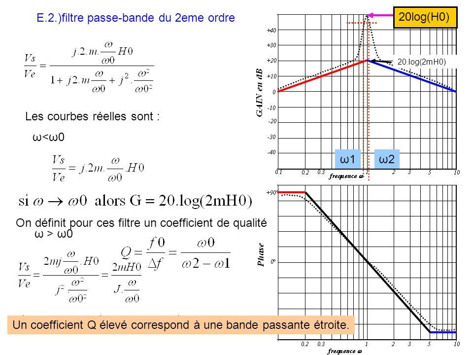 E.2.)filtre passe-bande du 2eme ordre ω<ω0ω<ω0 ω > ω0 20.log(2mH0) Les courbes réelles sont : 20log(H0) ω1ω1ω2ω2 On définit pour ces filtre un coefficient de qualité Un coefficient Q élevé correspond à une bande passante étroite.