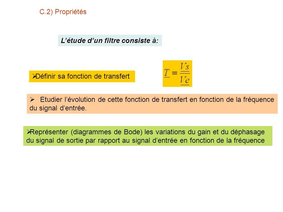 C.2) Propriétés Létude dun filtre consiste à: Définir sa fonction de transfert Etudier lévolution de cette fonction de transfert en fonction de la fréquence du signal dentrée.