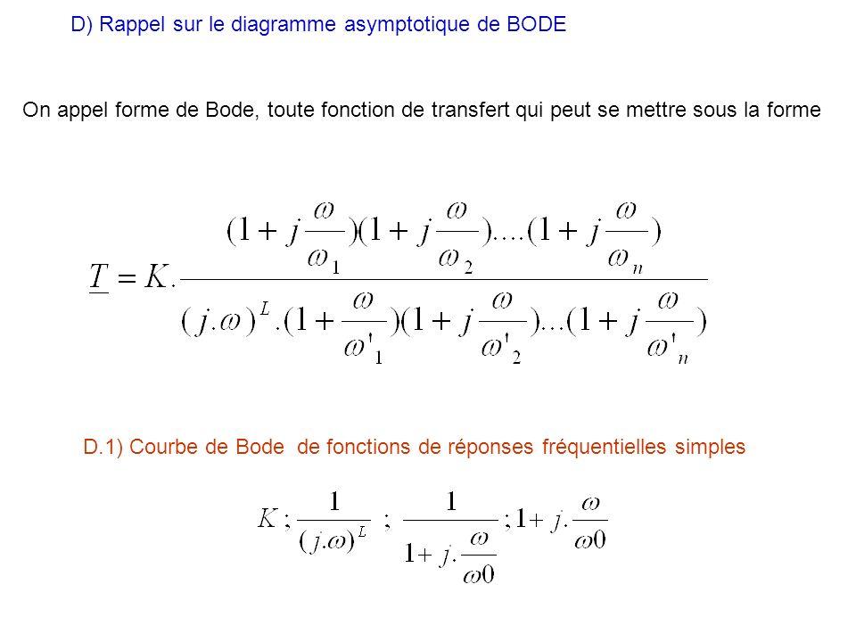 D) Rappel sur le diagramme asymptotique de BODE On appel forme de Bode, toute fonction de transfert qui peut se mettre sous la forme D.1) Courbe de Bode de fonctions de réponses fréquentielles simples