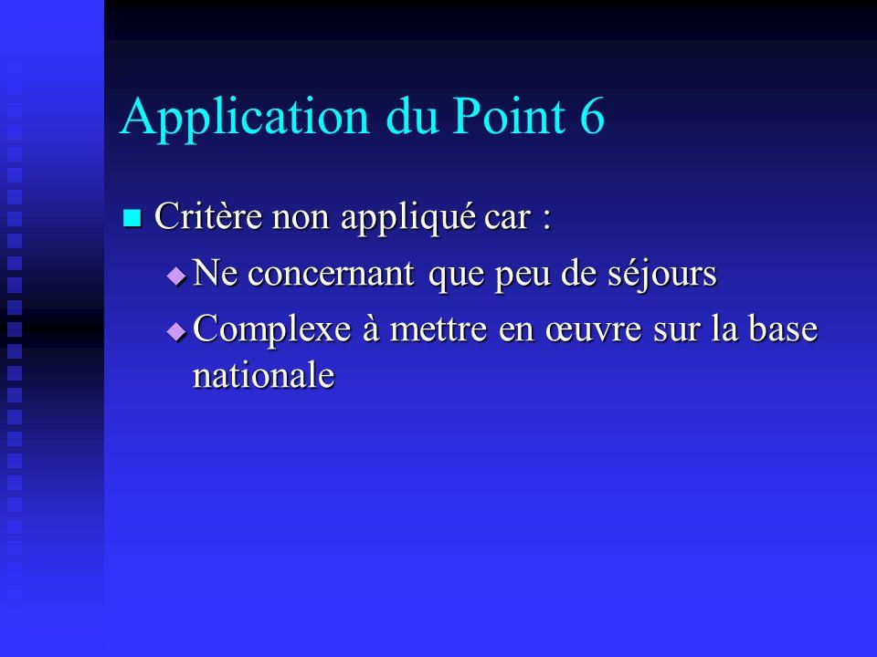 Application du Point 6 Critère non appliqué car : Critère non appliqué car : Ne concernant que peu de séjours Ne concernant que peu de séjours Complex