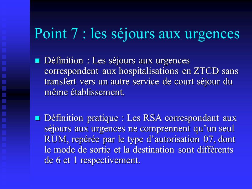 Point 7 : les séjours aux urgences Définition : Les séjours aux urgences correspondent aux hospitalisations en ZTCD sans transfert vers un autre servi