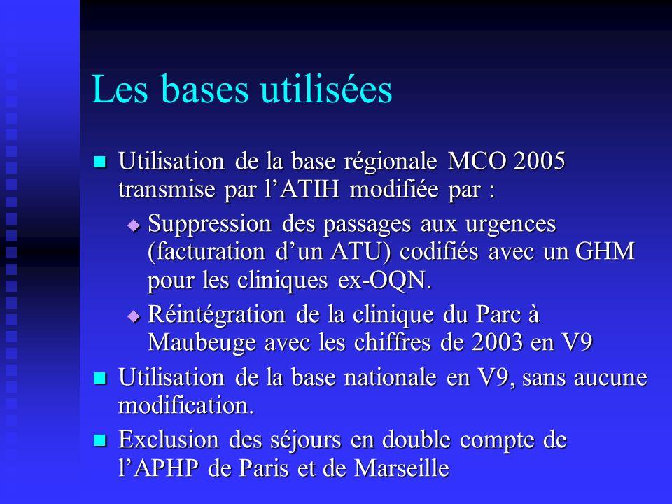 Les bases utilisées Utilisation de la base régionale MCO 2005 transmise par lATIH modifiée par : Utilisation de la base régionale MCO 2005 transmise p
