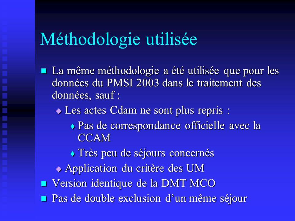 Méthodologie utilisée La même méthodologie a été utilisée que pour les données du PMSI 2003 dans le traitement des données, sauf : La même méthodologi