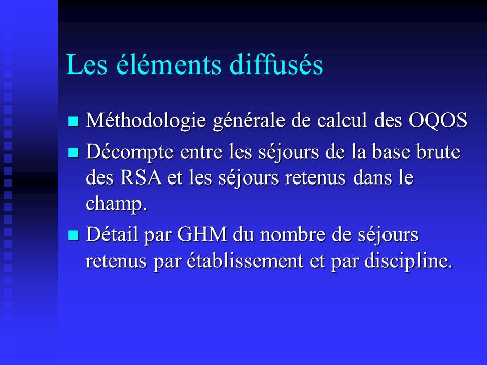 Les éléments diffusés Méthodologie générale de calcul des OQOS Méthodologie générale de calcul des OQOS Décompte entre les séjours de la base brute de